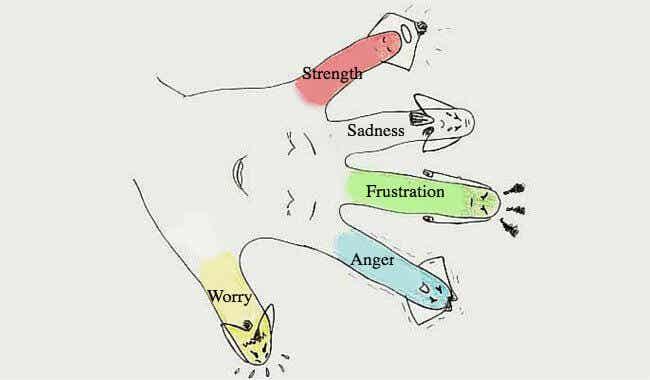 日式減壓方法