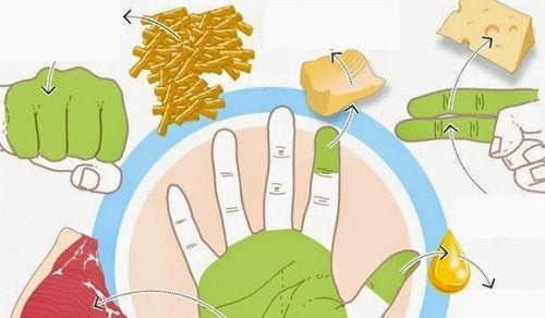 只用手掌就能測量食物份量?
