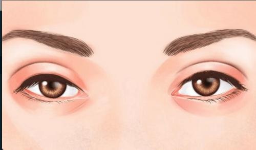眼睛的顏色透露你的一切?!