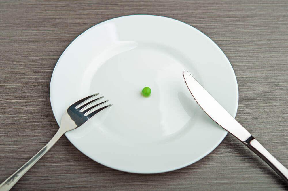 限制性飲食